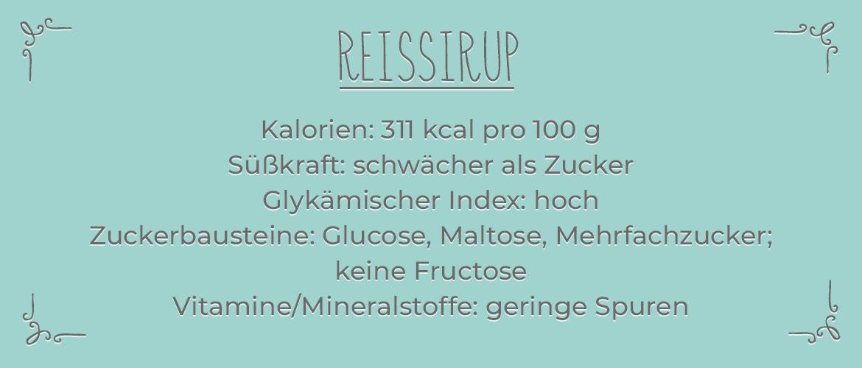 Informationen zu Reissirup